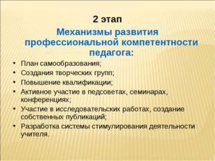 2 этап Механизмы развития профессиональной компетентности педагога: План сам
