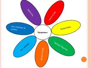 Здоровье это счастье и успех. это жизнь. красота. богатство. сила и ум. нужно