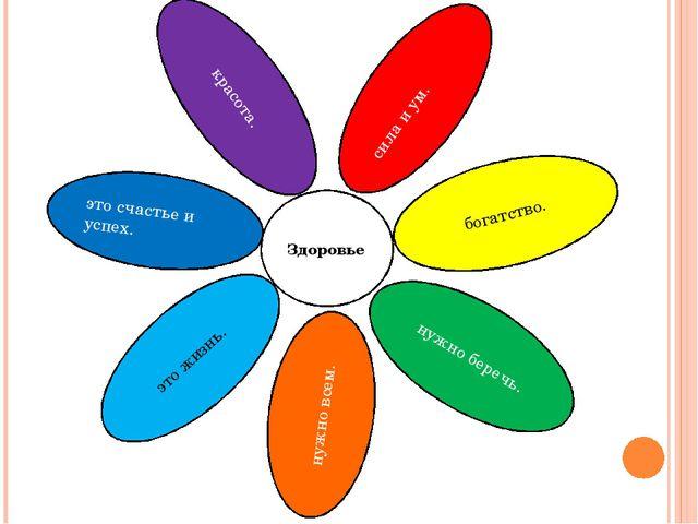 Здоровье это счастье и успех. это жизнь. красота. богатство. сила и ум. нужно...