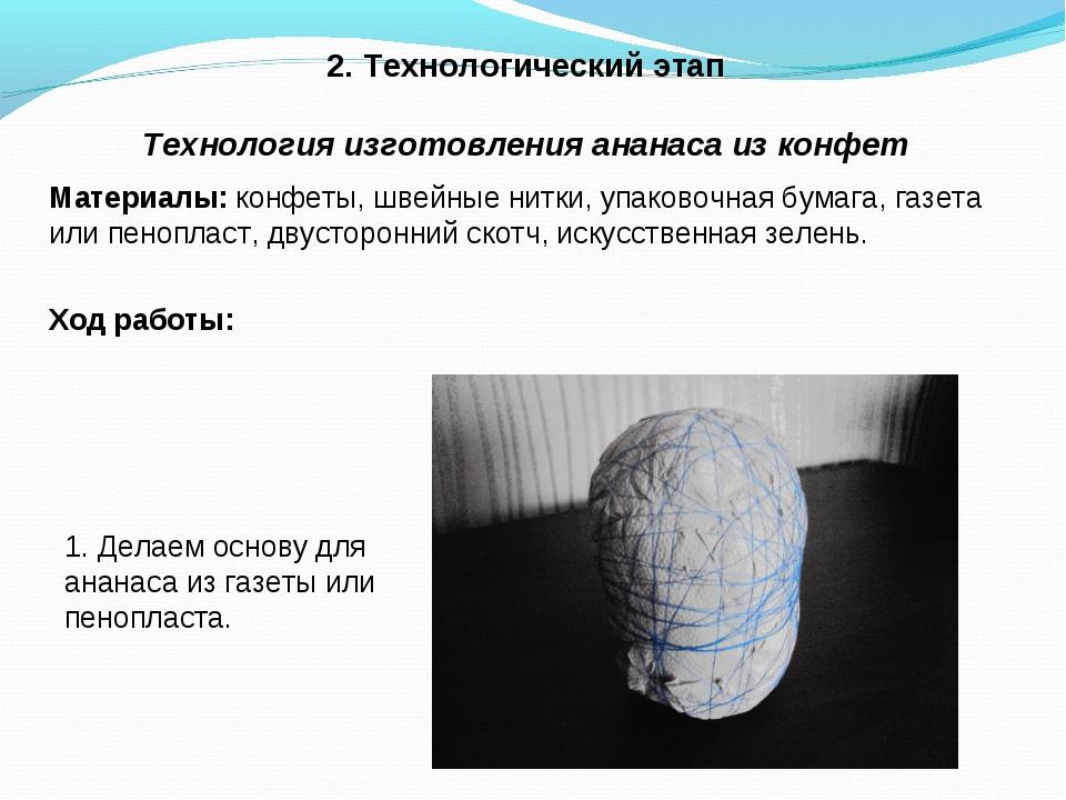2. Технологический этап Технология изготовления ананаса из конфет Материалы:...
