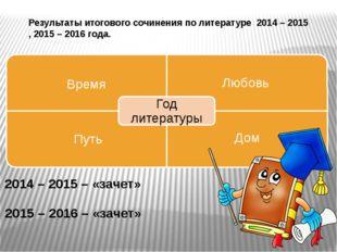 Результаты итогового сочинения по литературе 2014 – 2015 , 2015 – 2016 года.