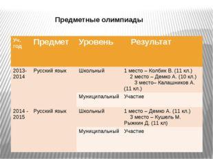Предметные олимпиады Уч.год Предмет Уровень Результат 2013-2014 Русский язык