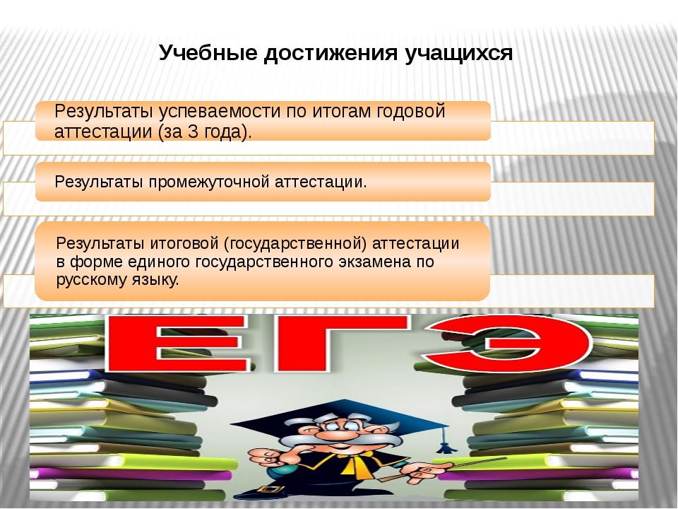 Учебные достижения учащихся