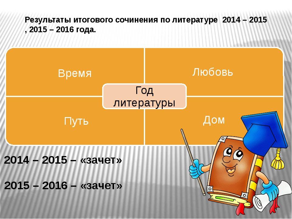 Результаты итогового сочинения по литературе 2014 – 2015 , 2015 – 2016 года....