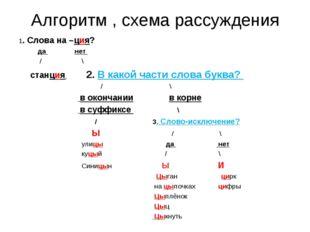Алгоритм , схема рассуждения 1. Слова на –ция?   да        нет