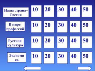 Наша страна– Россия В мире профессий Русская культура Экономика