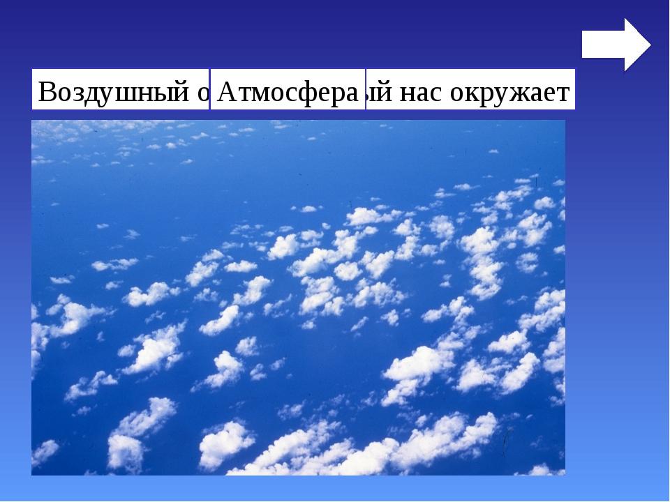 Воздушный океан, который нас окружает Атмосфера