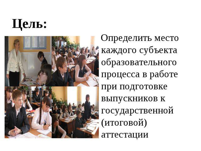 Цель: Определить место каждого субъекта образовательного процесса в работе пр...