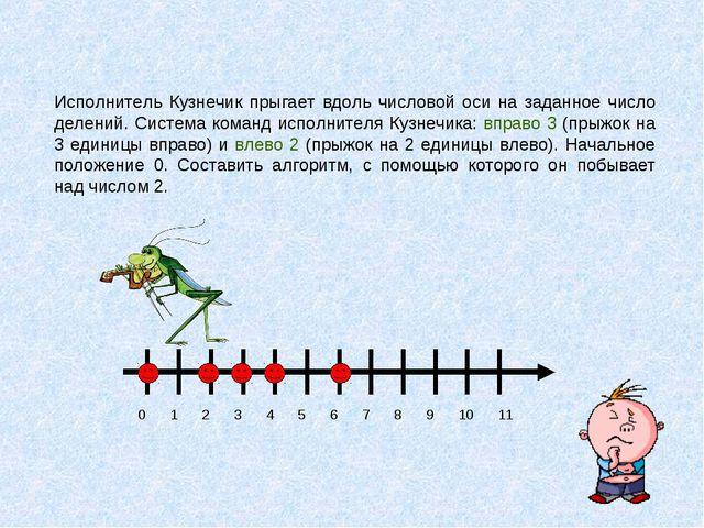 Исполнитель Кузнечик прыгает вдоль числовой оси на заданное число делений. Си...