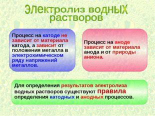 Процесс на катоде не зависит от материала катода, а зависит от положения мета