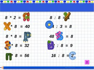 8 * 2 = 16 8 : 8 = 1 5 * 8 = 40 24 : 3 = 8 8 * 8 = 64 48 : 6 = 8 4 * 8 = 32 7