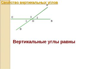 Свойство вертикальных углов С D 1 2 3 Вертикальные углы равны
