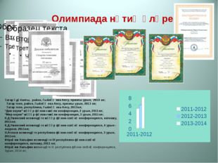 Олимпиада нәтиҗәләре Татар әдәбияты, район, Гыйләҗева Алсу, призлы урын, 2010