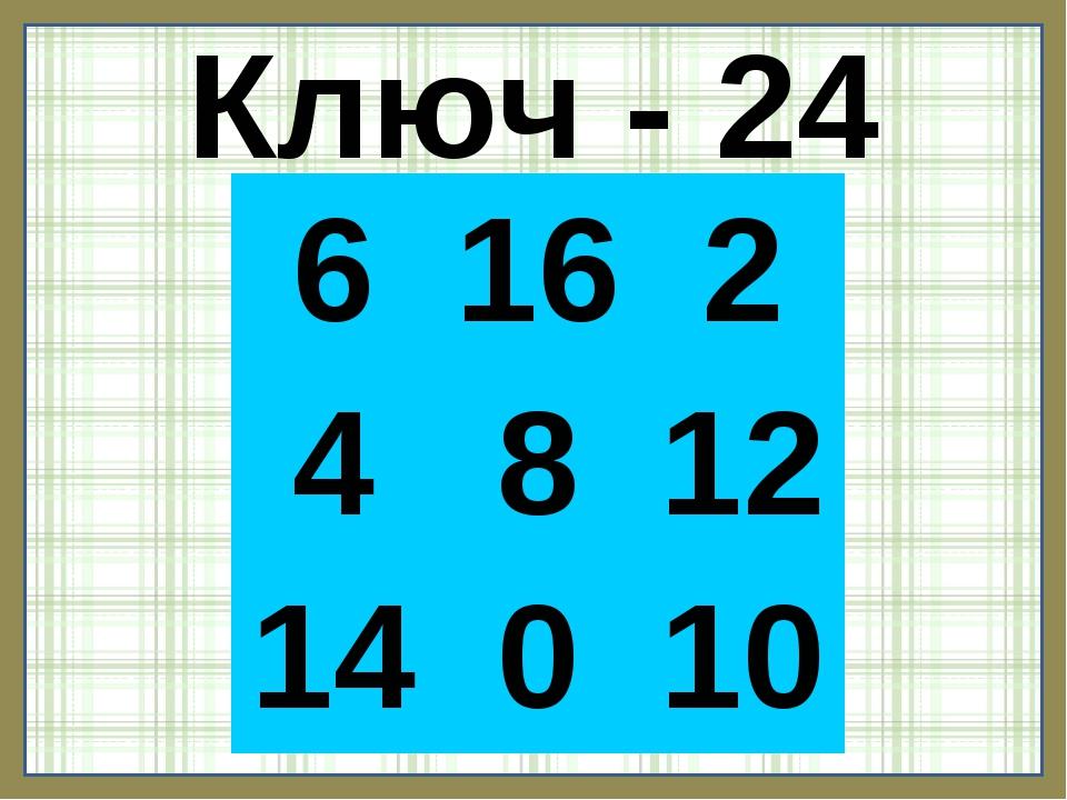 Ключ - 24 6162 4812 14010