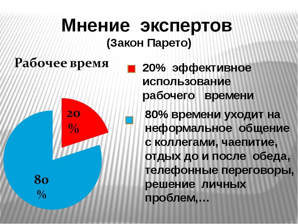 Мнение экспертов (Закон Парето) 20% эффективное использование рабочего времен...