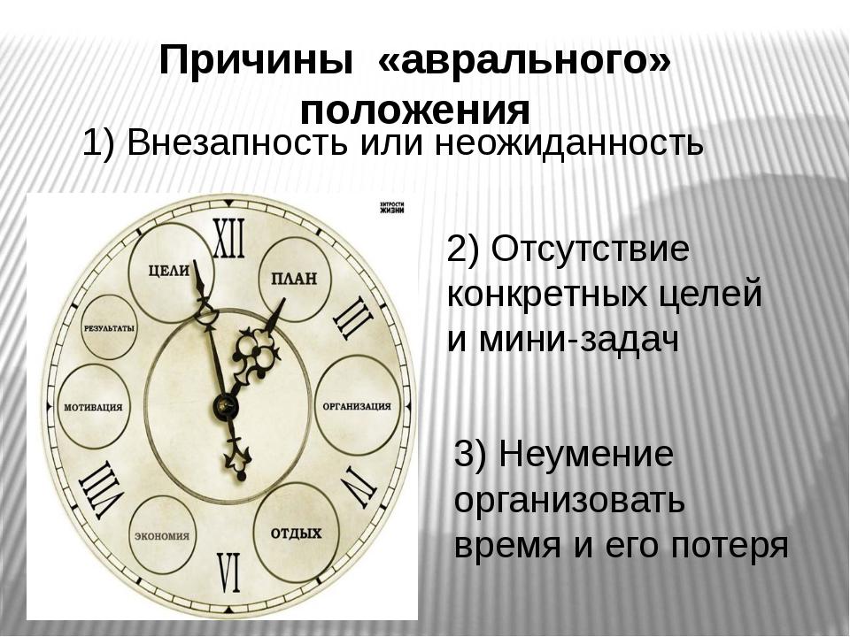 Причины «аврального» положения 1) Внезапность или неожиданность 2) Отсутствие...