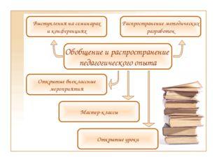 Открытые уроки Распространение методических разработок Открытые внеклассные м