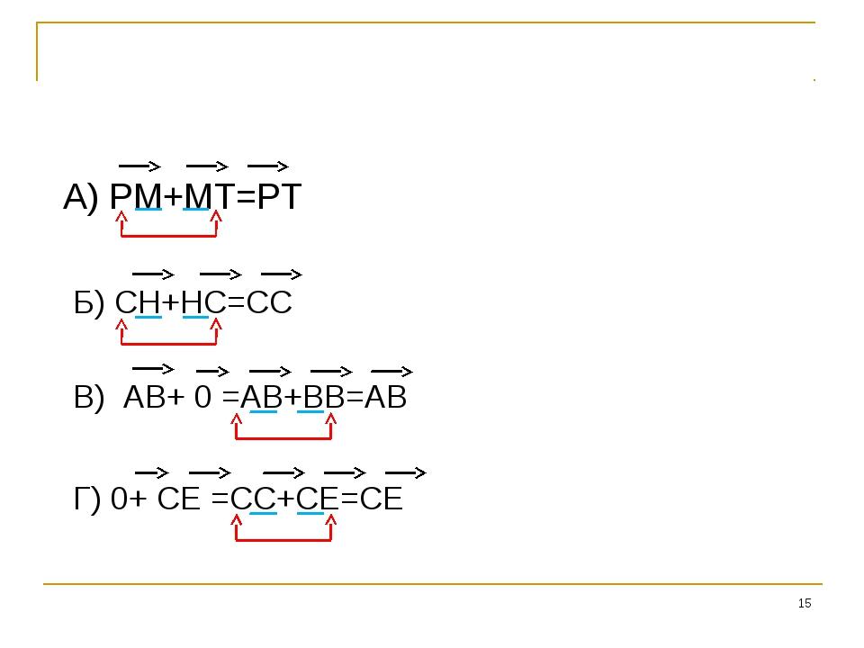 А) PM+MT=PT * Б) CH+HC=CC В) AВ+ 0 =AB+BB=AB Г) 0+ CE =CC+CE=CE