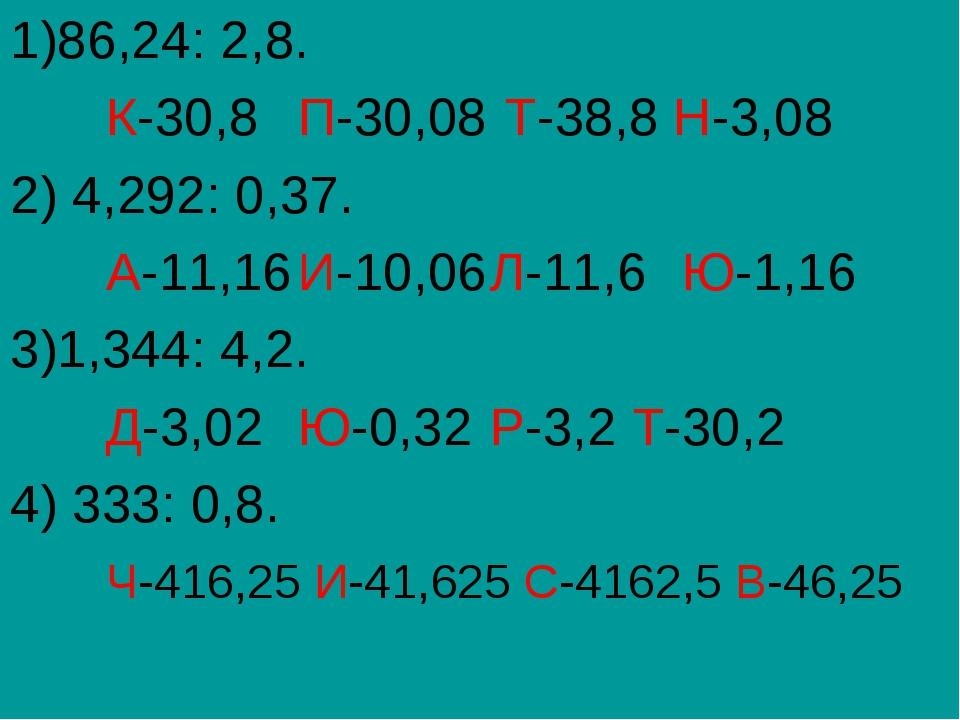 1)86,24: 2,8. К-30,8П-30,08 Т-38,8 Н-3,08 2) 4,292: 0,37. А-11,16И-10,...