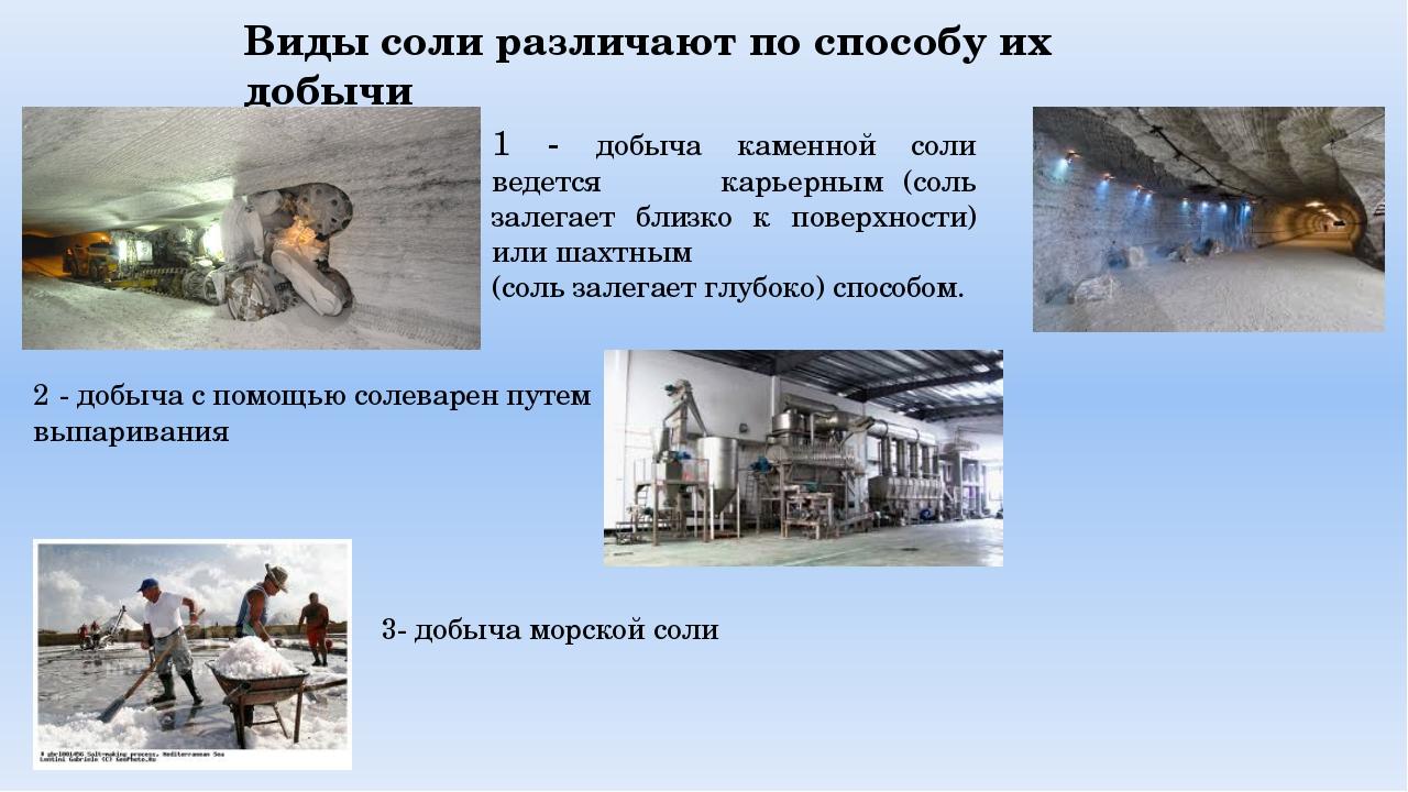 Виды соли различают по способу их добычи 1 - добыча каменной соли ведется кар...