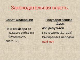 Законодательная власть. Совет Федерации По 2 сенатора от каждого субъекта фед