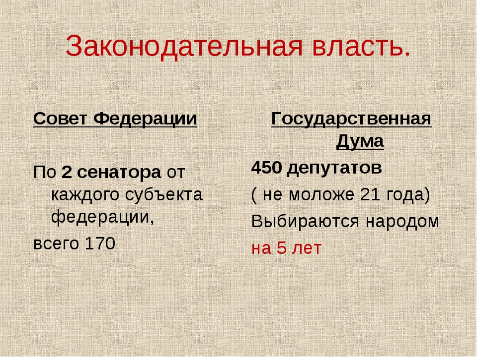 Законодательная власть. Совет Федерации По 2 сенатора от каждого субъекта фед...