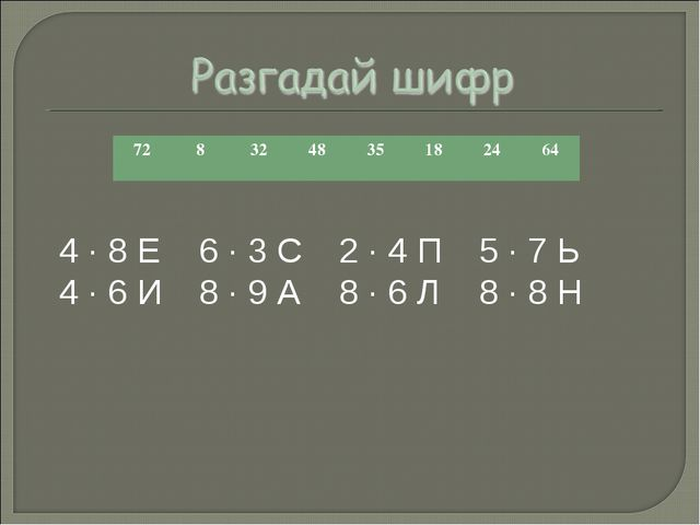 4 · 8 Е6 · 3 С2 · 4 П5 · 7 Ь 4 · 6 И8 · 9 А8 · 6 Л8 · 8 Н 728324835...
