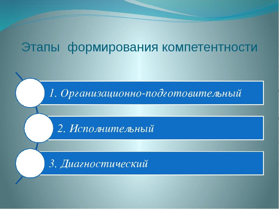 Этапы формирования компетентности