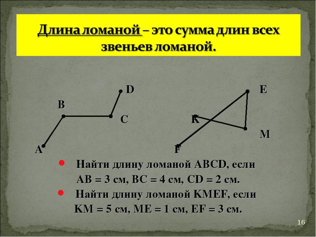 D E B C K M A F Найти длину ломаной ABCD, если АВ = 3 см, ВС = 4 см, CD = 2...
