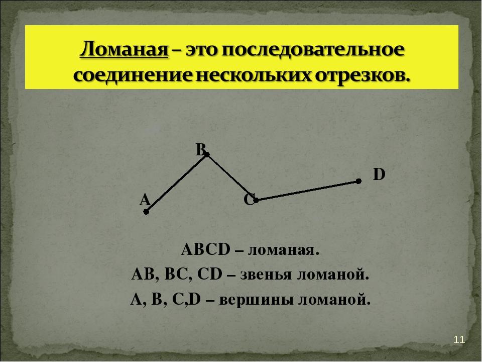 В D А С АВСD – ломаная. АВ, ВС, СD – звенья ломаной. А, В, С,D – вершины лом...