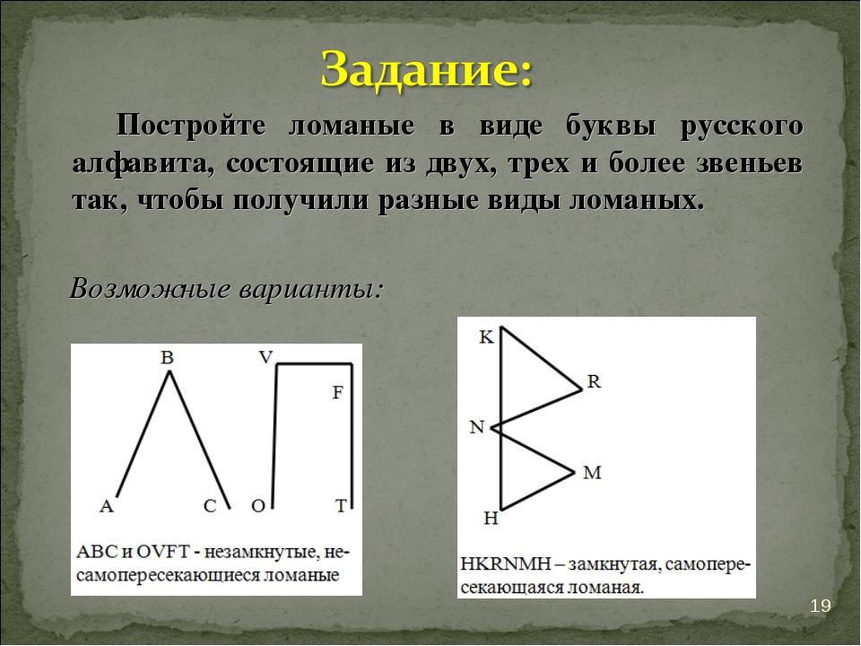Постройте ломаные в виде буквы русского алфавита, состоящие из двух, трех и...
