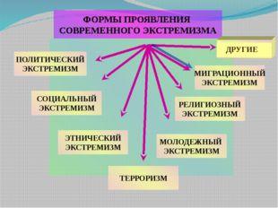 ФОРМЫ ПРОЯВЛЕНИЯ СОВРЕМЕННОГО ЭКСТРЕМИЗМА ПОЛИТИЧЕСКИЙ ЭКСТРЕМИЗМ МОЛОДЕЖНЫЙ