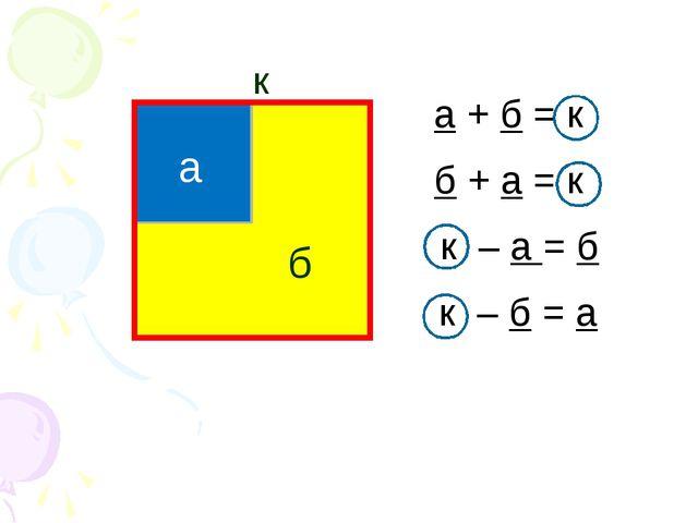 а б а + б = к б + а = к к – б = а к – а = б к