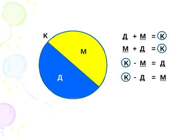 Д + М = К М + Д = К К М Д - = К Д М = - К