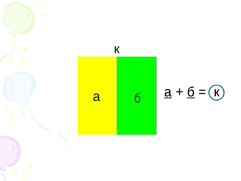 а б к а + б = к