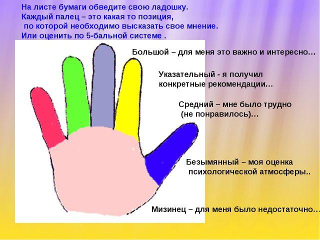 На листе бумаги обведите свою ладошку. Каждый палец – это какая то позиция, п...