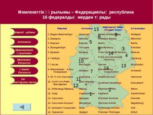құрылымы Жерінің ауданы Астанасы Заң шығарушы орган Мемлекет басшысы Үкімет б