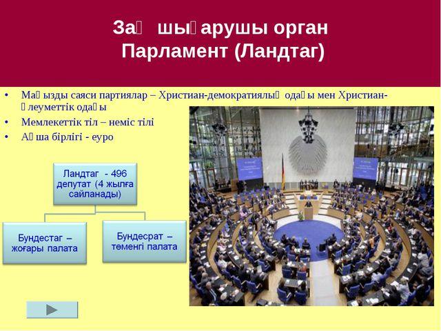 Заң шығарушы орган Парламент (Ландтаг) Маңызды саяси партиялар – Христиан-де...