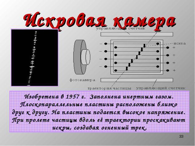 * Искровая камера Изобретена в 1957 г. Заполнена инертным газом. Плоскопаралл...