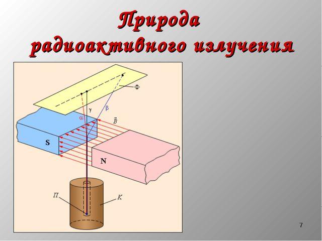 * Природа радиоактивного излучения