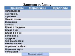 Заполни таблицу Проверить ответ Признаки Меридианы Параллели Направление на с