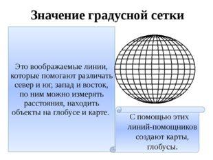 Источники информации Градусная сетка - http://fire-mx.narod.ru/fire-3/01/09.g