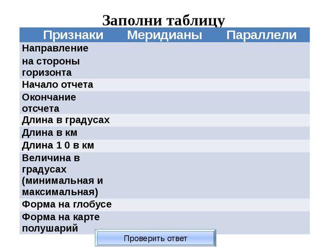 Заполни таблицу Проверить ответ Признаки Меридианы Параллели Направление на с...