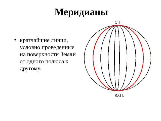 Меридианы кратчайшие линии, условно проведенные на поверхности Земли от одног...