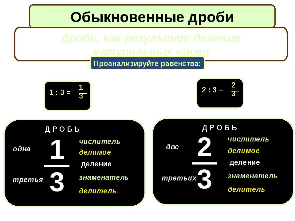 одна третья знаменатель числитель делимое делитель Д Р О Б Ь деление Обыкнов...