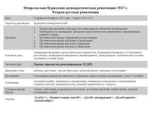 Февральскаябуржуазно-демократическая революция 1917 г. Втораярусская революци
