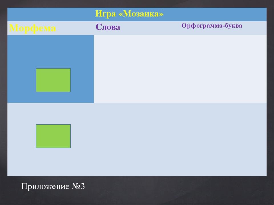 Приложение №3 Игра «Мозаика» Морфема Слова Орфограмма-буква         ...