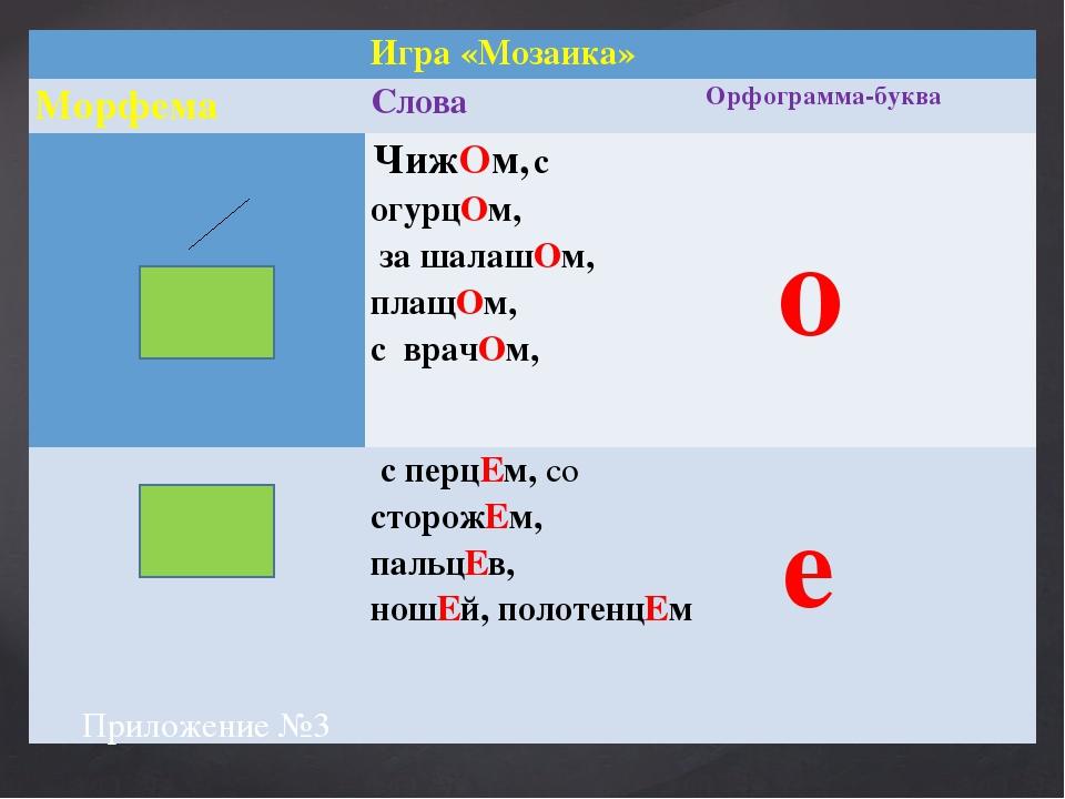 Приложение №3 о е Игра «Мозаика» Морфема Слова Орфограмма-буква       ...