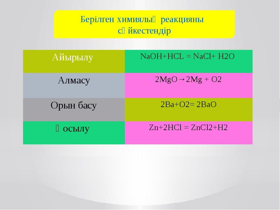 Берілген химиялық реакцияны сәйкестендір Айырылу NaOH+HCL=NaCl+ H2O Aлмасу 2M...