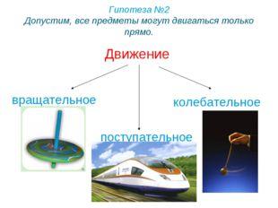 Движение Гипотеза №2 Допустим, все предметы могут двигаться только прямо. вра